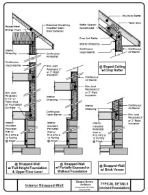 Typical Strapped-Wall Construction Section Details